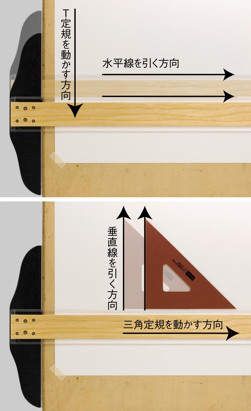 水平線と垂直線の書き方