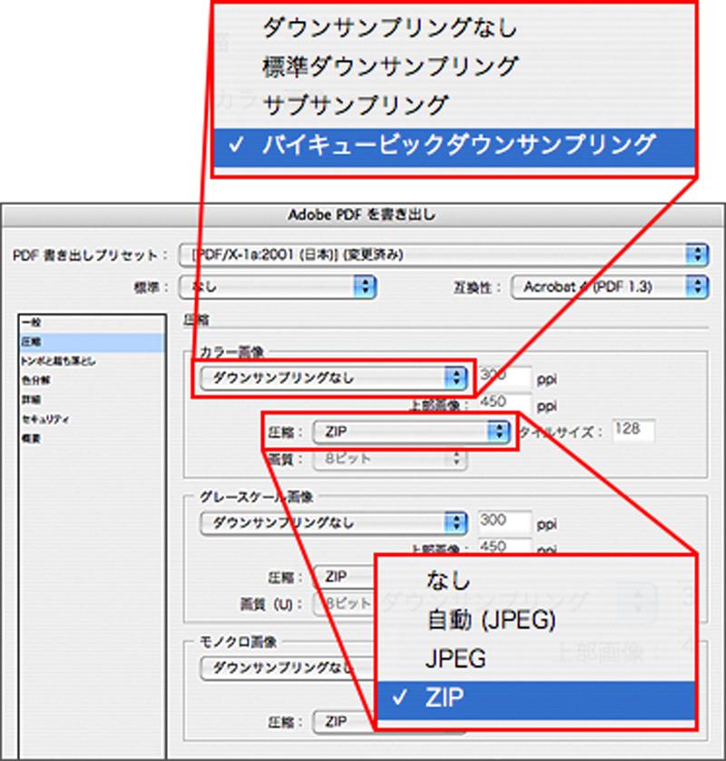 Adobe InDesignからPDFを書き出す画面(部分)。 「圧縮」では、書類の画像の圧縮に関する設定を行う。 ダウンサンプリングは使用画像が目的に対して 高解像度の場合に、画像のピクセル数を減らす処理であり、「上部画像」の解像度を超えると処理が行われる。 また圧縮方法では非可逆圧縮であるJPEGと、 可逆圧縮であるZIPを選ぶことができる。 ビジネス用途の場合はJPEGを選択し画質を低くしたり、 印刷用途など品質を重視する場合にはZIPを選択したりなど、用途に応じた設定を行う。