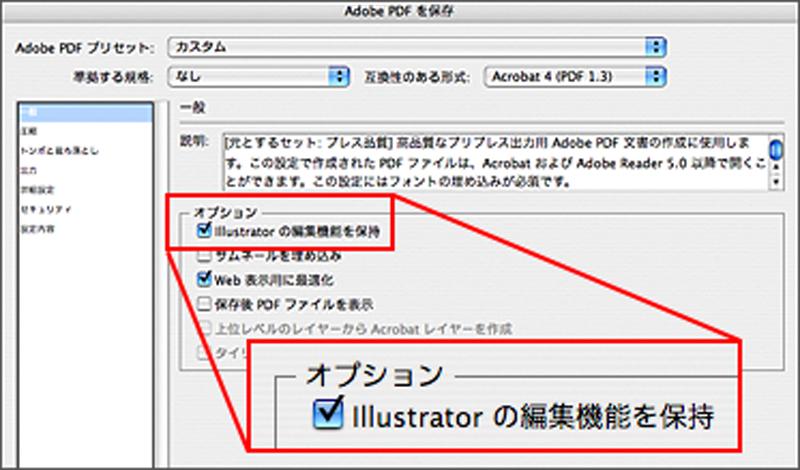 Adobe IllustratorからPDFで保存する画面。 「Illustratorの編集機能を保持」にチェックを入れると、 PDFファイルでも再びAdobe Illustratorで編集できる (その分、ファイルサイズは大きくなる)。
