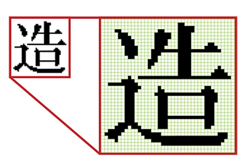 ビットマップフォントは、文字を点の集まりで表示します。