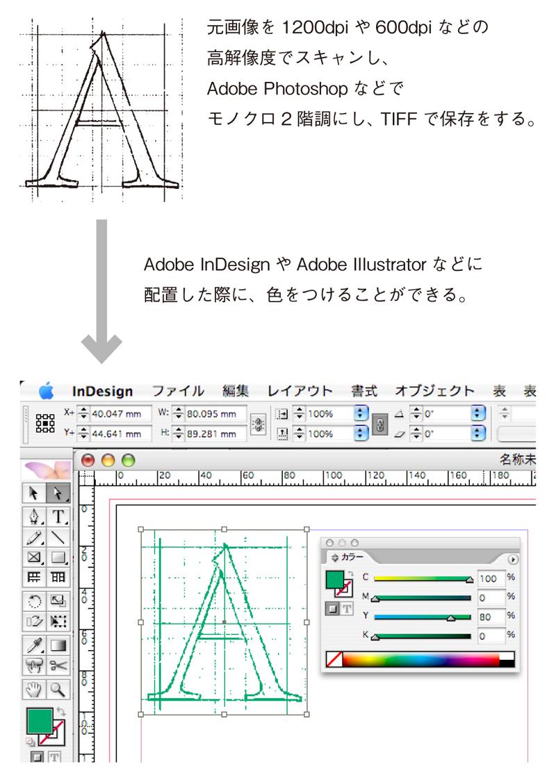 TIFFは、モノクロ2階調の画像にDTPソフトウェア上で色をつける場合によく利用される。 モノクロ2諧調の画像は、手書きの図面やスケッチなどを手間をかけずに線画とするのに有効であり、 TIFFで保存をすれば、DTPソフトウェア上で着色ができる。