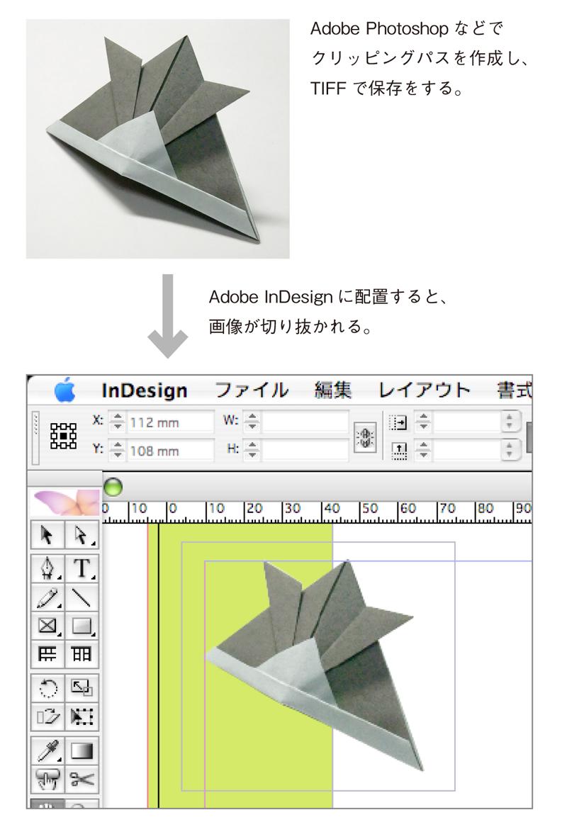 画像処理ソフトウェアでクリッピングパスを作成すると、 他のDTPソフトウェア上で、その部分だけが切り抜かれる。 TIFFでもクリッピングパスが可能 (Adobe Illustratorは非対応)。
