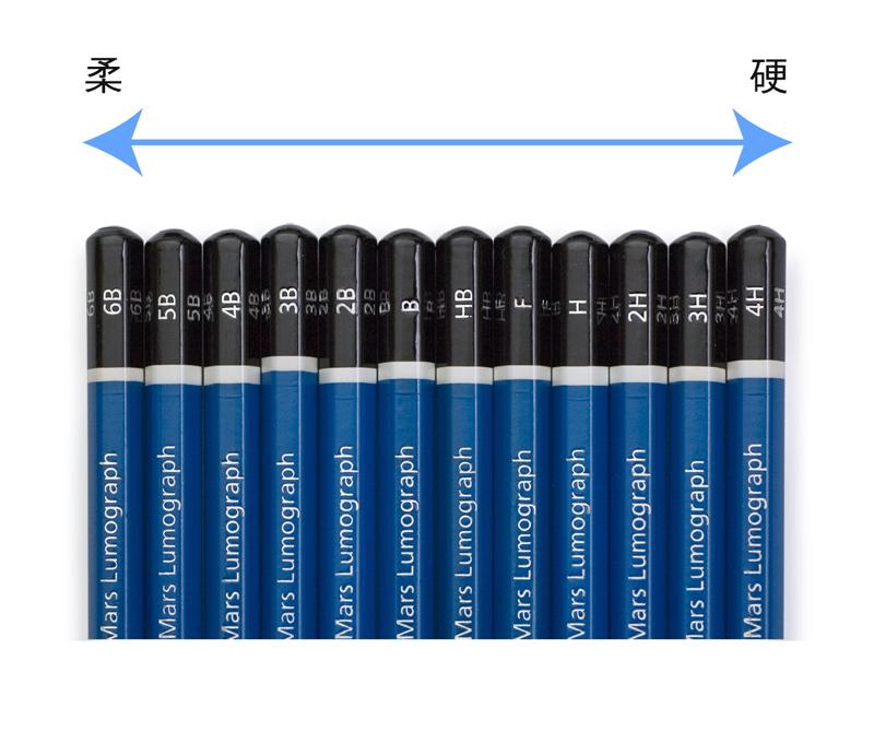 鉛筆の硬度の種類